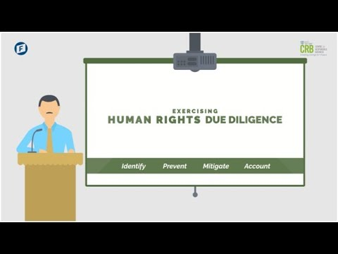 Human Rights | Short Video - 03 | Centre for Responsible Business