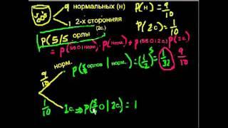 Теория вероятностей. Часть 6