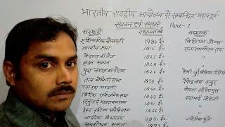 भारतीय राष्ट्रीय आंदोलन से संबंधित महत्वपूर्ण संगठन  एवं संस्थाएं, स्थापना वर्ष, संस्थापक ( Part-1 )
