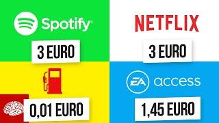 Was kostet es in anderen Ländern? Preise im internationalen Vergleich