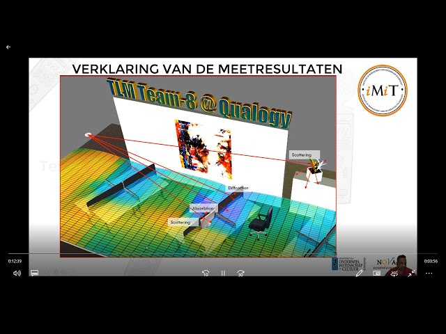 Telematics-Presentation-8 @IMIT