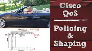 Cisco CCNA R&S v3 QoS Topics: Policing and Shaping