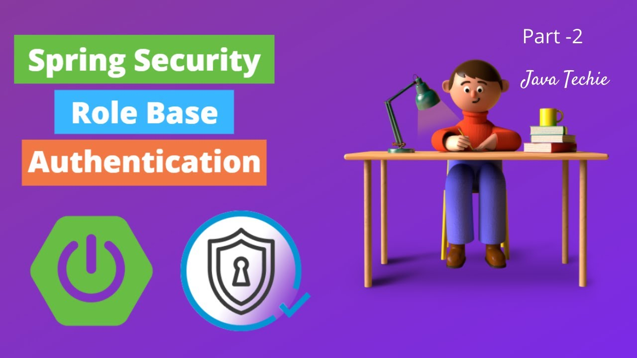 Spring Security | Role Base Authorization | Facebook Post Management -Example