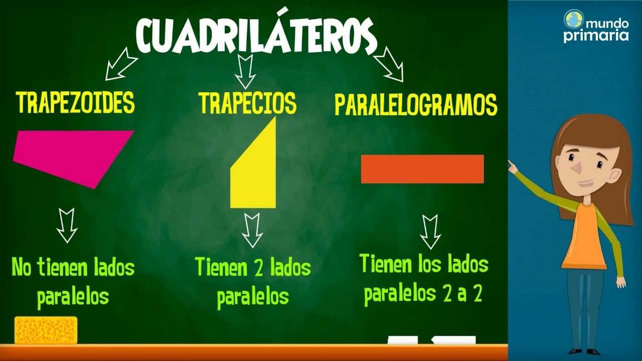 Figuras planas clasificaci n de cuadril teros youtube for Definicion de cuarto