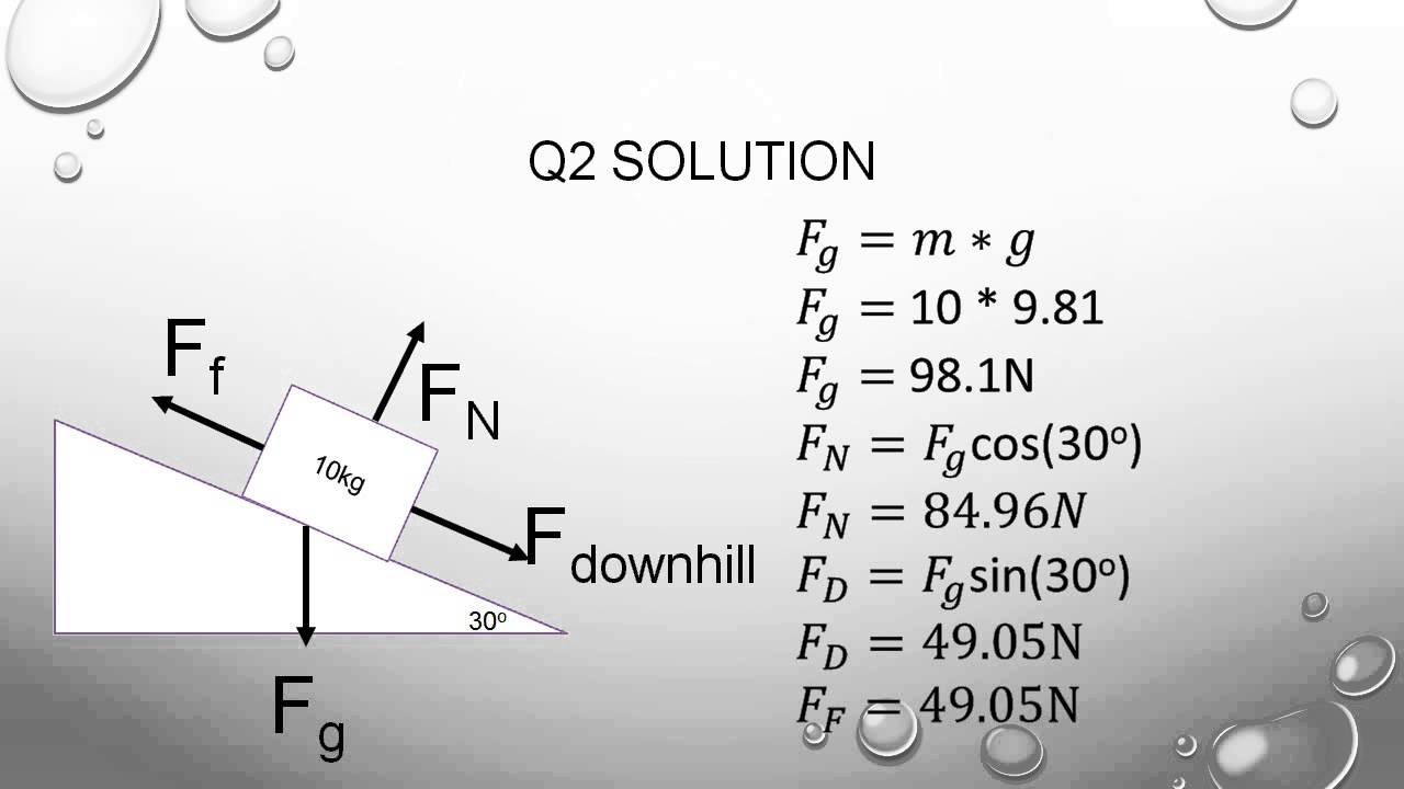 Grade 12 Physics Ap  Mastering Free Body Diagram In