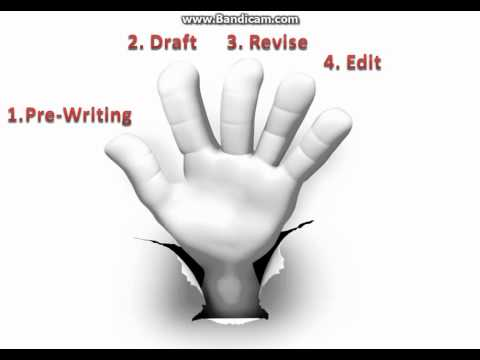 The Five Phases of Writing/ELA Tutor