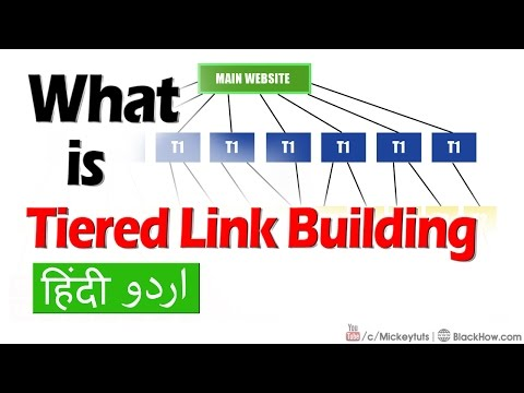 Off Page SEO Course: Tiered Link Building Detailed Urdu / Hindi Tutorial
