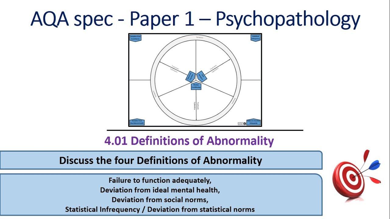 Definitions Of Abnormality Psychopathology 401 Psychology Aqa