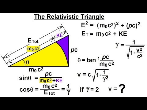 Physics - Special Relativity (30 of 43) The Relativistic Triangle - YouTube