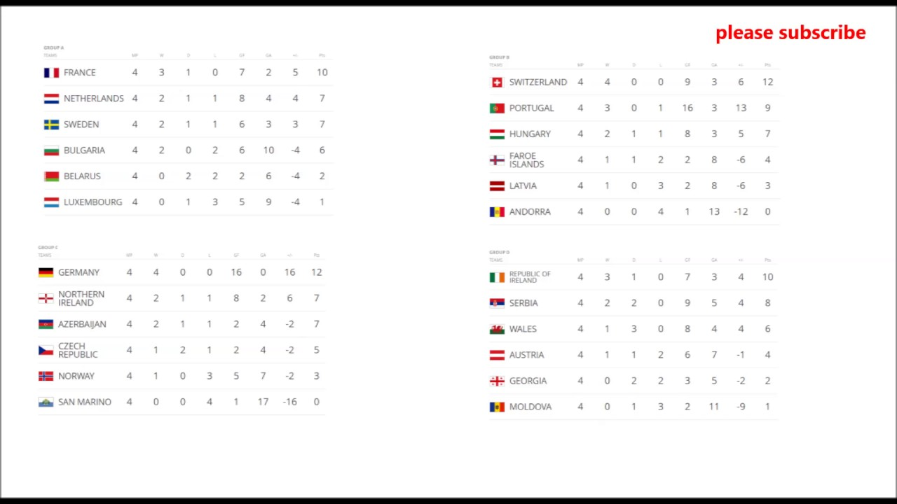 Amazing Europe World Cup 2018 - maxresdefault  Best Photo Reference_718589 .jpg