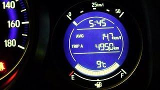 ホンダ フィット3で1ヶ月走った結果!燃費は○○キロでした!