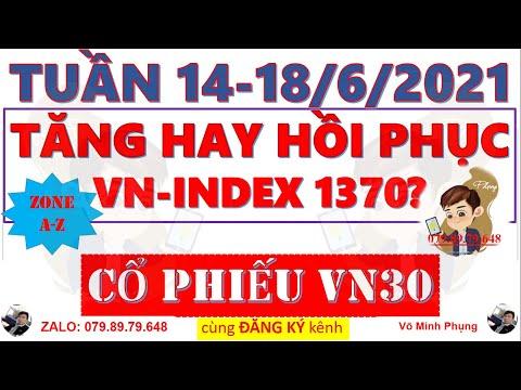 Chứng khoán ✅ Phân tích cổ phiếu rổ VN30   Nhận định thị trường chung khoan tuần 14-18/06/2021