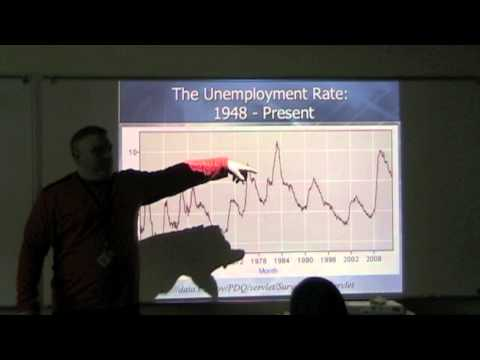 Measuring Unemployment
