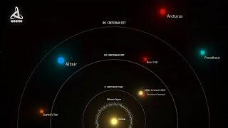 Ближайшие к нам звёзды. Что находится за пределами Солнечной системы?