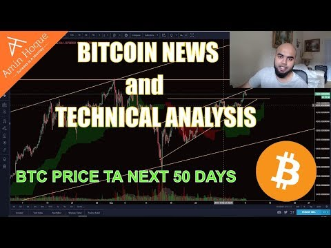 Bitcoin News and Cryptocurrency Market Update│PRICE TECHNICAL ANALYSIS