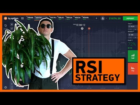 IQ option Review – RSI Trading Strategy (Relative Strength Index) – Binary Options
