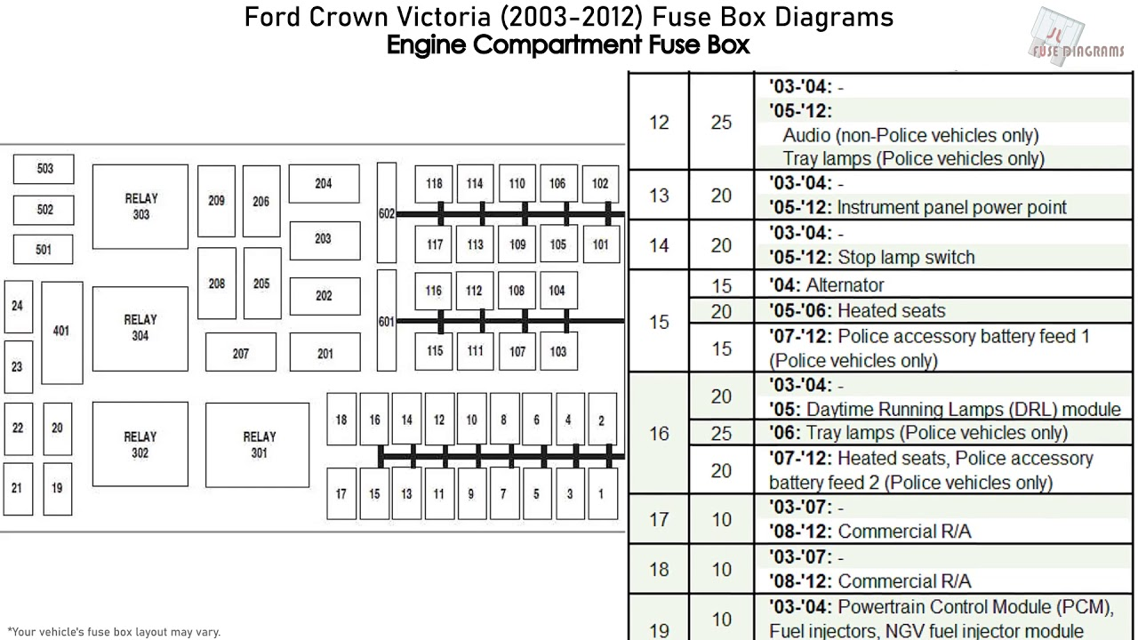 Ford Crown Victoria (2003-2012) Fuse Box Diagrams - YouTubeYouTube