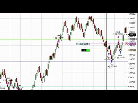 21sep12 HSI Live Trading - Hang Seng Index P1
