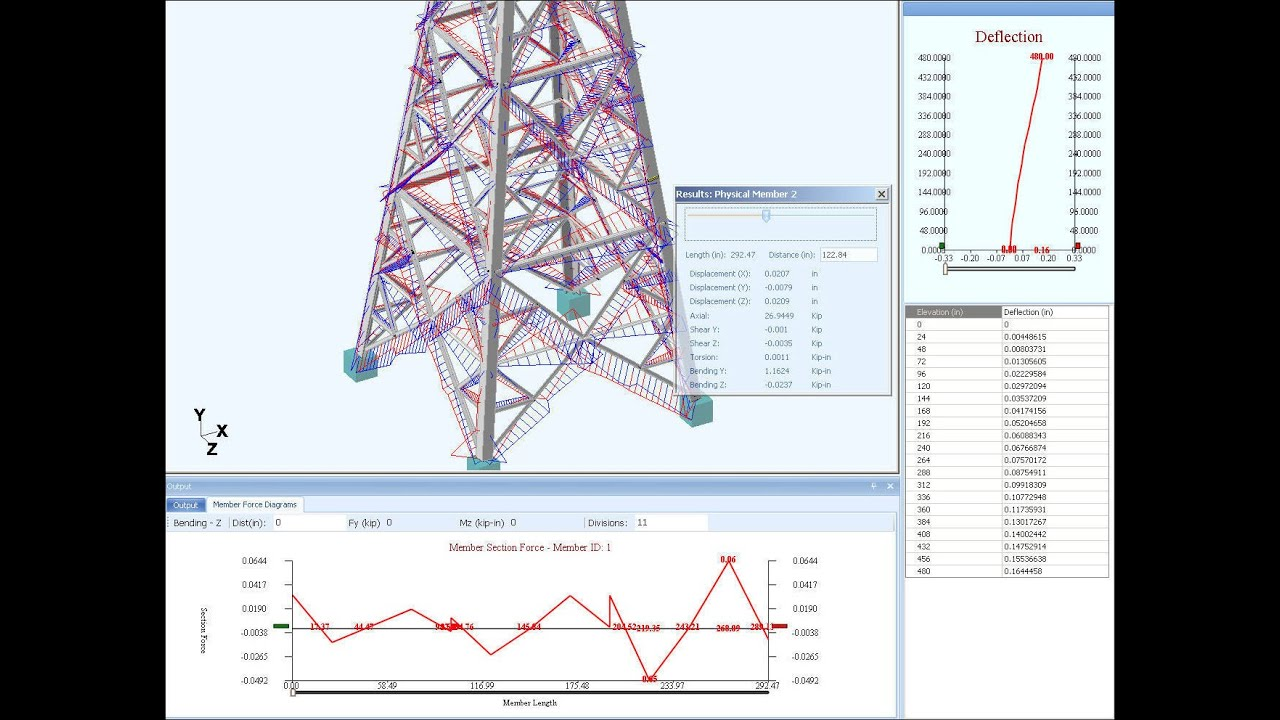 Stadd Pro Creating tower Using Grid, Add Beam, Transnational Repeat,  Oriantation tools