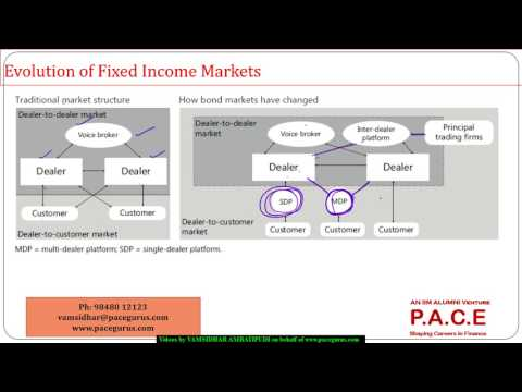 Hanging up the phone Electronic trading in Fixed Income Markets and its implications