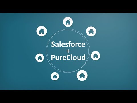 Welcome to PureCloud for Salesforce