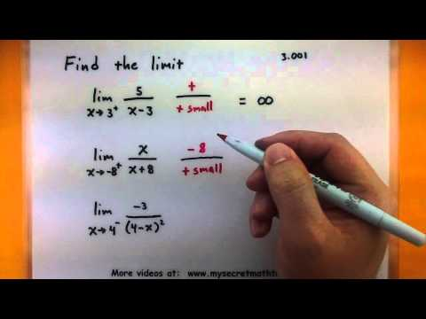 Calculus - How to find limits with infinity using the equation