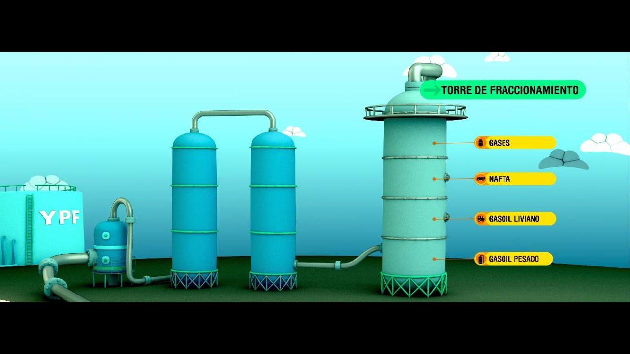 Refinacion del petroleo yahoo dating