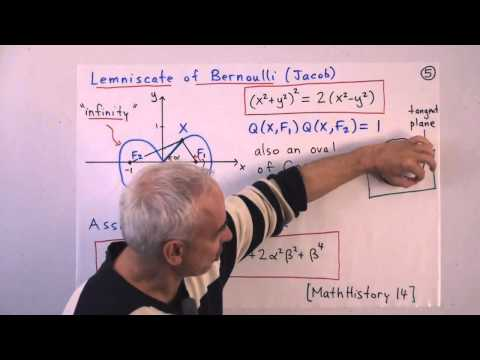Newton's method and algebraic curves | Real numbers and limits Math Foundations | N J Wildberger