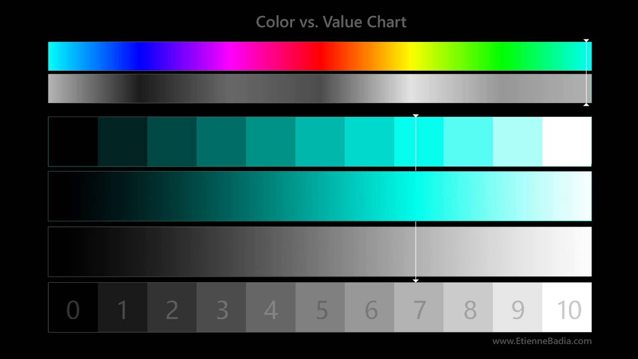 Color theory color vs value chart youtube color theory color vs value chart nvjuhfo Images