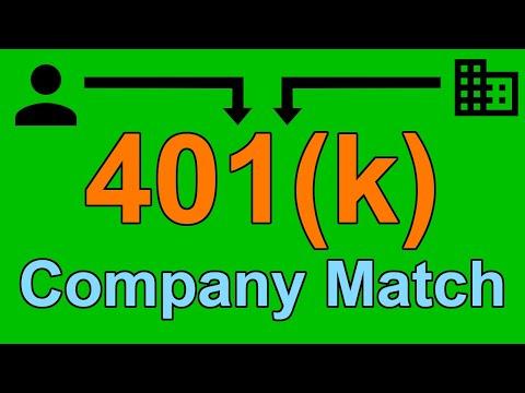 401k Company Matching Explained