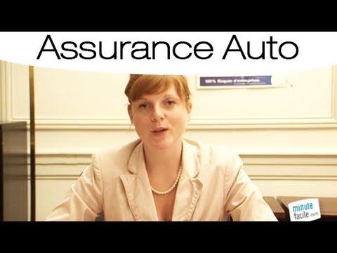 Assurance auto : Le concept bonus malus