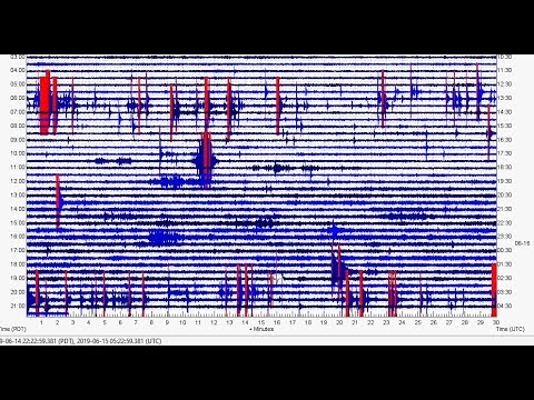 Long Valley Super-Volcano: 2nd Rapid-Fire Swarm Today - Radio station in WY wrote about me?! from YouTube · Duration:  16 minutes 35 seconds