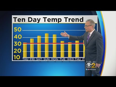 CBS 2 Weather Watch (11AM, Jan. 18, 2018)