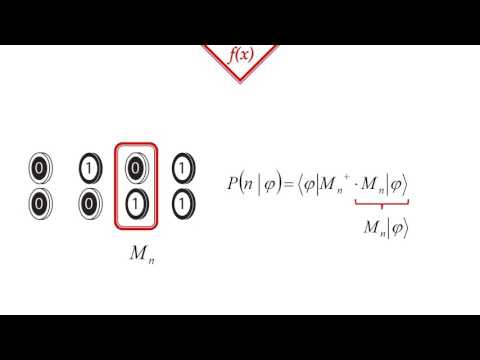 3.2 Mathematics of Measurements