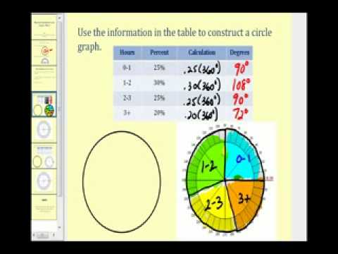 Constructing A Circle Graph Or Pie Chart Part 1 Youtube