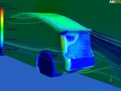 3D Drag Simuluation of a Toyota Prius