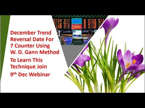 Trend reversal time and price trend forcast using w d  gann