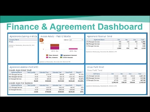 CFS: Managing The Costs Of Managed Services in ConnectWise