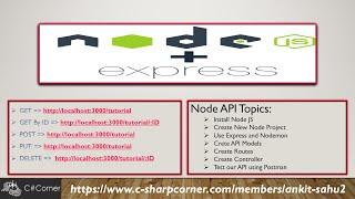 Node Express JS REST API For Beginners