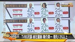 TVBS民調 綠狂圍剿 韓仍第一 領先13%以上 新聞大白話 20190513