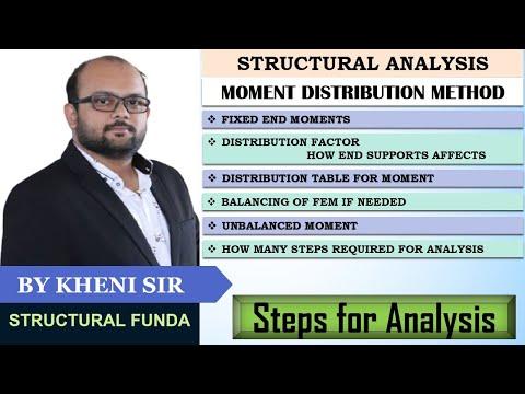 STEPS FOR ANALYSIS | MOMENT DISTRIBUTION METHOD | MDM | DISTRIBUTION FACTOR