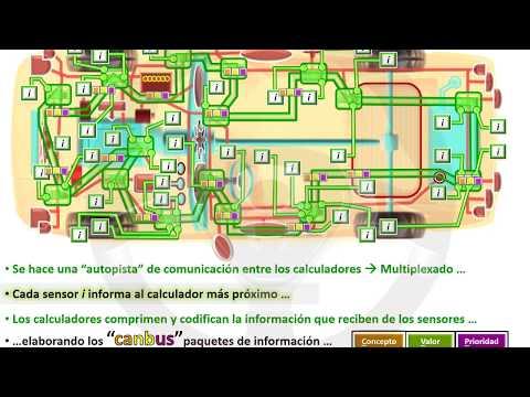 INTRODUCCIÓN A LA TECNOLOGÍA DEL AUTOMÓVIL - Módulo 13 (8/16)