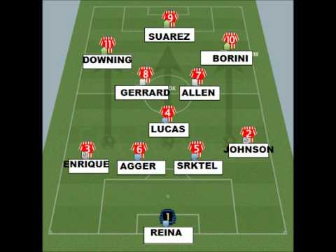 Liverpool fc formation 2012/2013 transfers barcelona style rodgers interview suarez