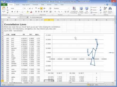 How to Draw Constellations in Excel
