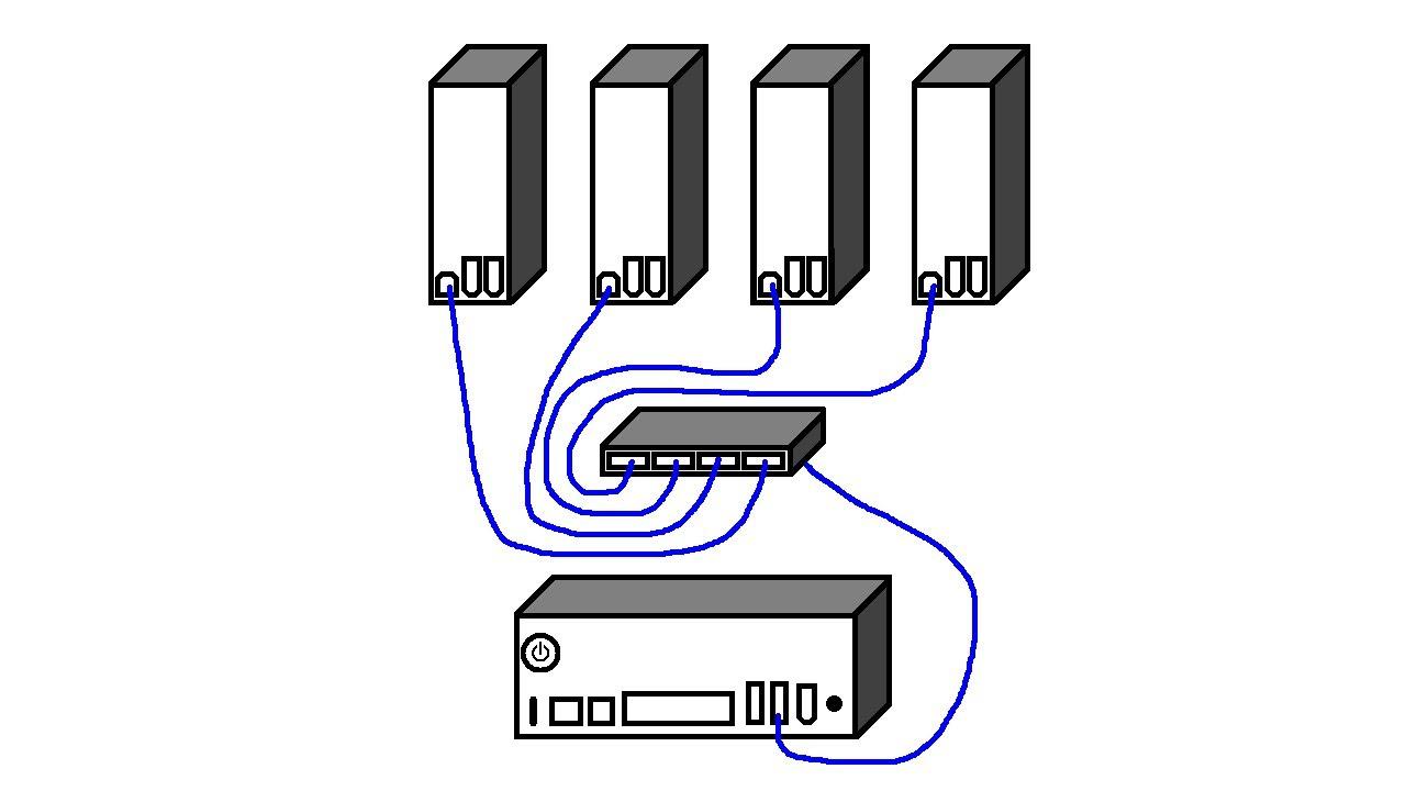 how to use a mac mini as a file server youtube rh youtube com mac mini server configuration guide Mac Mini as Media Server