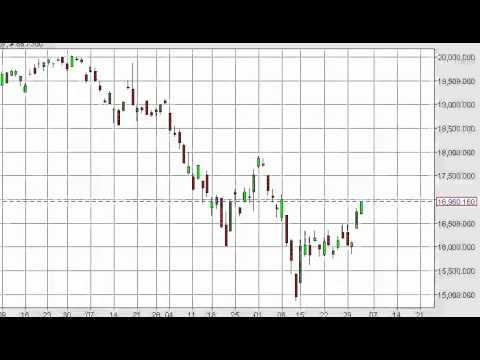 Nikkei Technical Analysis for March 4 2016 by FXEmpire.com