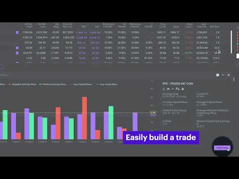 Introducing the Earnings Move Analyzer Tool on Power E*TRADE