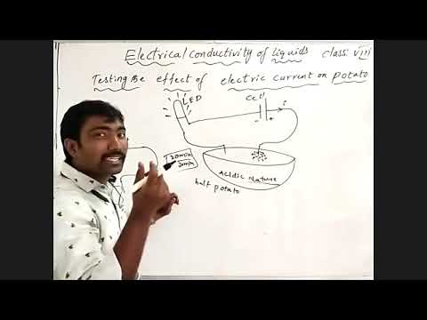 Electrical conductivity of
