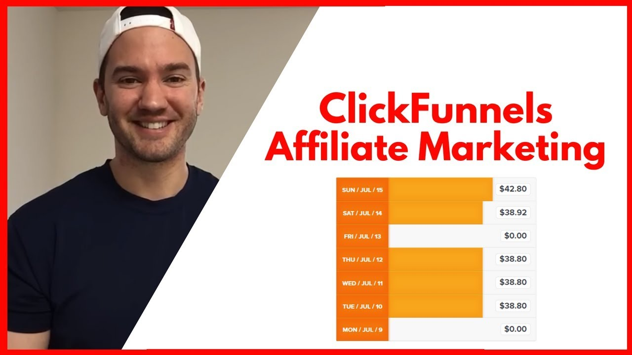How To Do Affiliate Marketing With ClickFunnels