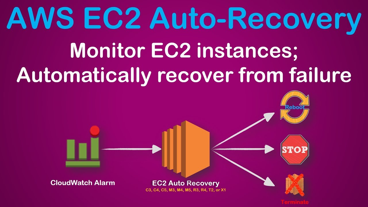 EC2 Automatic Recovery | Recovering EC2 Instances and EBS from failures